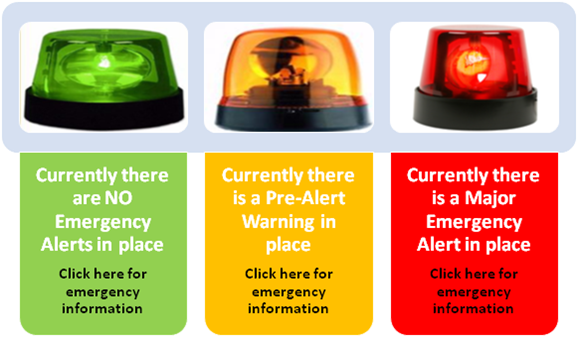 image of Emergency buttons poster